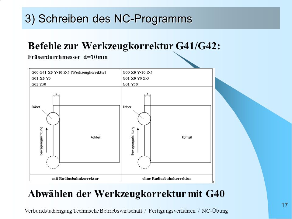 Verbundstudiengang Technische Betriebswirtschaft / Fertigungsverfahren / NC-Übung 17 3) Schreiben des NC-Programms Befehle zur Werkzeugkorrektur G41/G42: Fräserdurchmesser d=10mm Abwählen der Werkzeugkorrektur mit G40