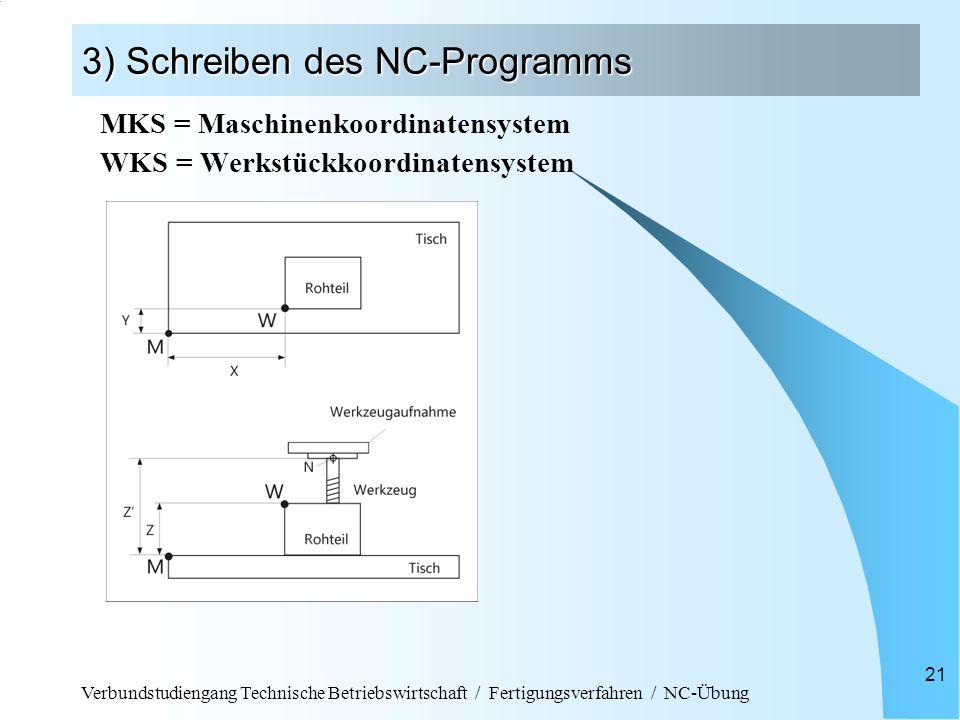 Verbundstudiengang Technische Betriebswirtschaft / Fertigungsverfahren / NC-Übung 21 3) Schreiben des NC-Programms MKS = Maschinenkoordinatensystem WKS = Werkstückkoordinatensystem