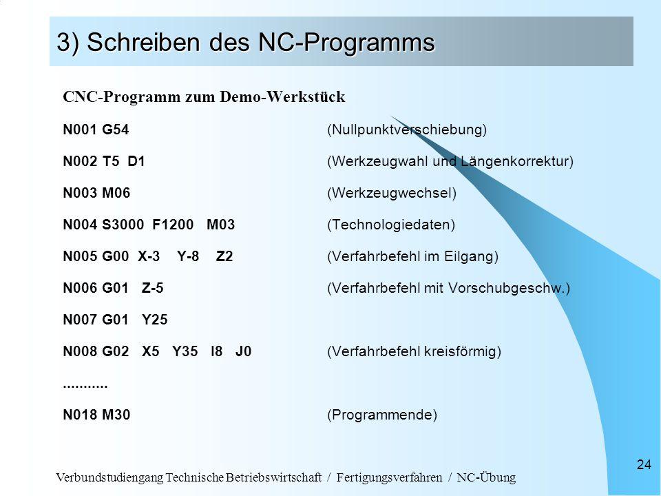 Verbundstudiengang Technische Betriebswirtschaft / Fertigungsverfahren / NC-Übung 24 3) Schreiben des NC-Programms CNC-Programm zum Demo-Werkstück N001 G54(Nullpunktverschiebung) N002 T5 D1 (Werkzeugwahl und Längenkorrektur) N003 M06(Werkzeugwechsel) N004 S3000 F1200 M03 (Technologiedaten) N005 G00 X-3 Y-8 Z2(Verfahrbefehl im Eilgang) N006 G01 Z-5(Verfahrbefehl mit Vorschubgeschw.) N007 G01 Y25 N008 G02 X5 Y35 I8 J0(Verfahrbefehl kreisförmig)...........