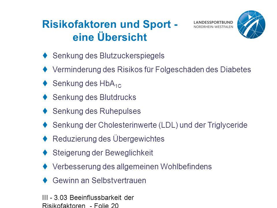 III - 3.03 Beeinflussbarkeit der Risikofaktoren - Folie 20 Risikofaktoren und Sport - eine Übersicht  Senkung des Blutzuckerspiegels  Verminderung d