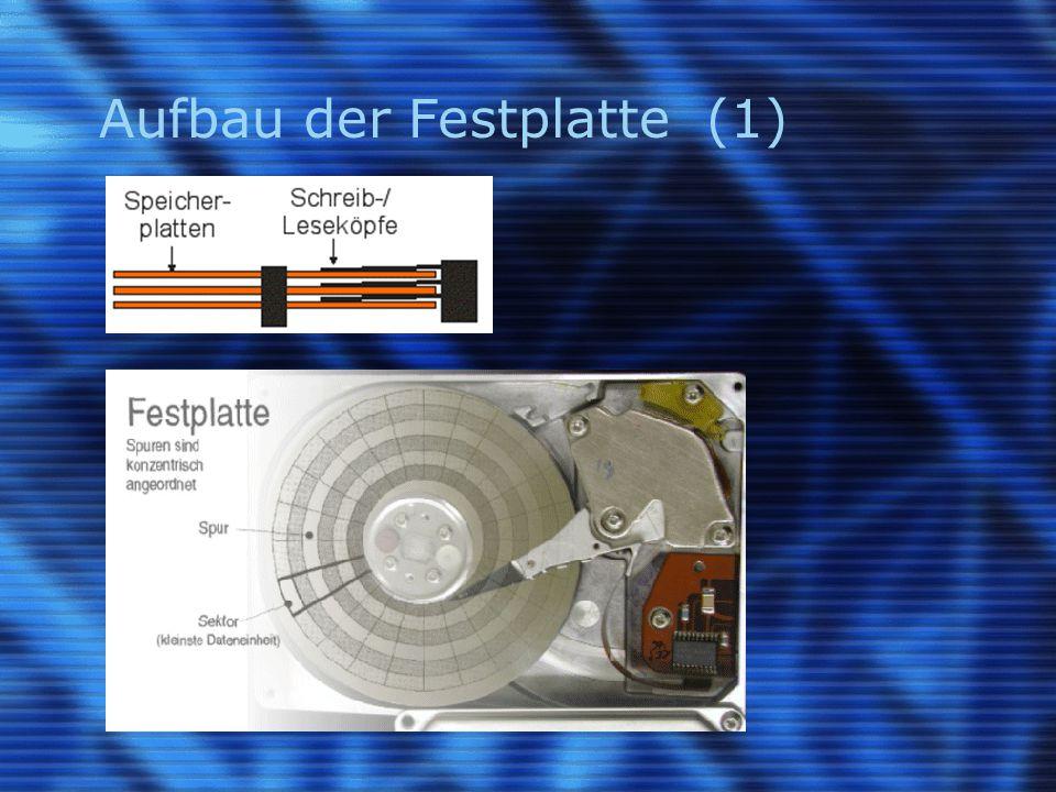 Aufbau der Festplatte (1)