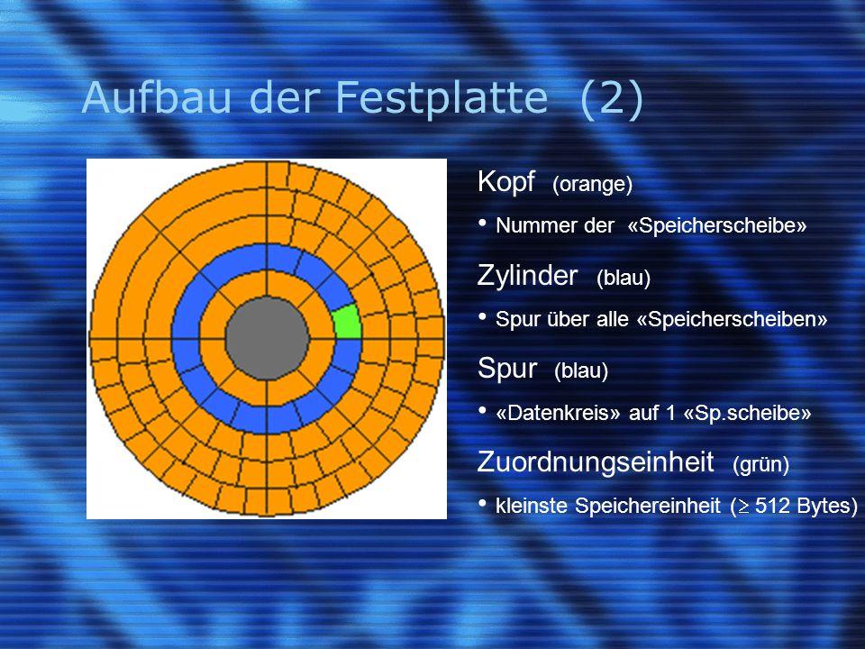 Aufbau der Festplatte (2) Kopf (orange) Nummer der «Speicherscheibe» Zylinder (blau) Spur über alle «Speicherscheiben» Spur (blau) «Datenkreis» auf 1 «Sp.scheibe» Zuordnungseinheit (grün) kleinste Speichereinheit (  512 Bytes)