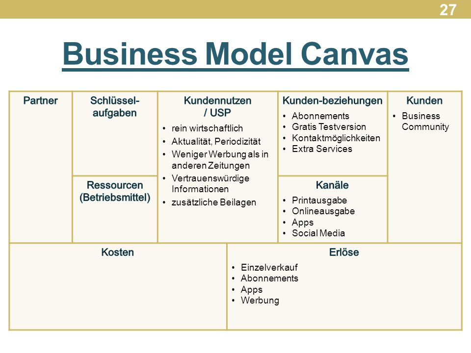 Business Model Canvas 27