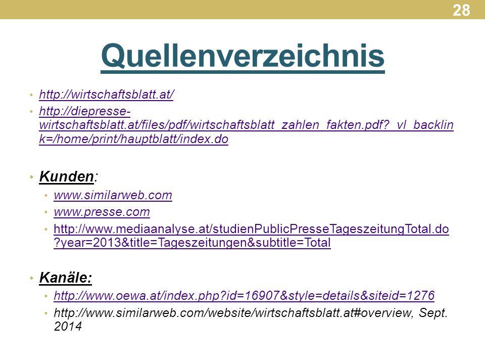 Quellenverzeichnis http://wirtschaftsblatt.at/ http://diepresse- wirtschaftsblatt.at/files/pdf/wirtschaftsblatt_zahlen_fakten.pdf?_vl_backlin k=/home/print/hauptblatt/index.do http://diepresse- wirtschaftsblatt.at/files/pdf/wirtschaftsblatt_zahlen_fakten.pdf?_vl_backlin k=/home/print/hauptblatt/index.do Kunden: www.similarweb.com www.presse.com http://www.mediaanalyse.at/studienPublicPresseTageszeitungTotal.do ?year=2013&title=Tageszeitungen&subtitle=Total http://www.mediaanalyse.at/studienPublicPresseTageszeitungTotal.do ?year=2013&title=Tageszeitungen&subtitle=Total Kanäle: http://www.oewa.at/index.php?id=16907&style=details&siteid=1276 http://www.similarweb.com/website/wirtschaftsblatt.at#overview, Sept.