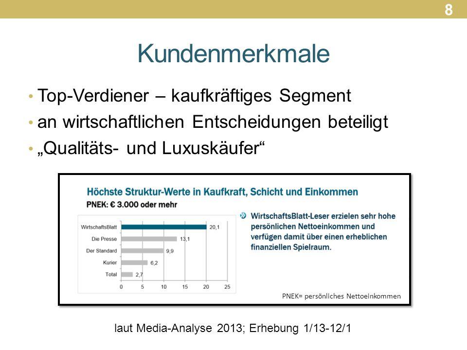 """Kundenmerkmale Top-Verdiener – kaufkräftiges Segment an wirtschaftlichen Entscheidungen beteiligt """"Qualitäts- und Luxuskäufer laut Media-Analyse 2013; Erhebung 1/13-12/1 PNEK= persönliches Nettoeinkommen 8"""