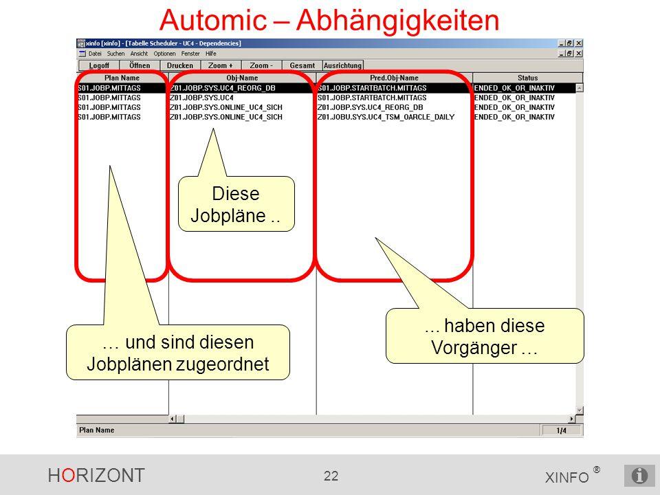 HORIZONT 22 XINFO ® Automic – Abhängigkeiten Diese Jobpläne.....