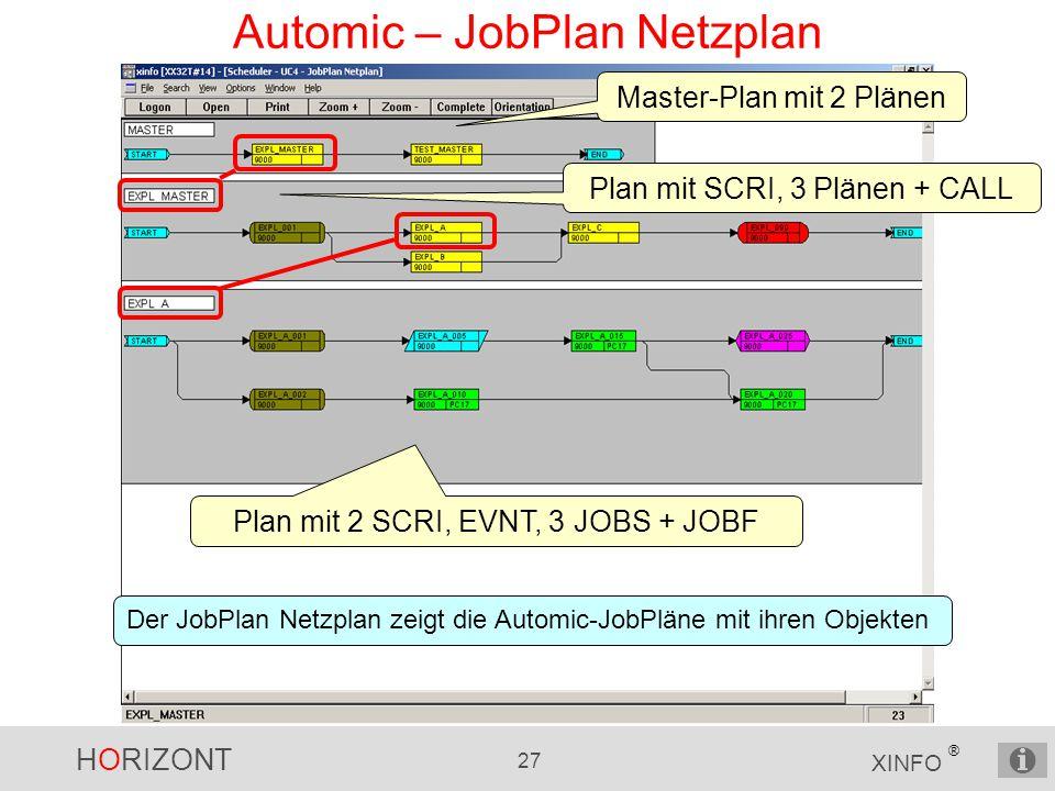 HORIZONT 27 XINFO ® Automic – JobPlan Netzplan Master-Plan mit 2 Plänen Plan mit SCRI, 3 Plänen + CALL Der JobPlan Netzplan zeigt die Automic-JobPläne mit ihren Objekten Plan mit 2 SCRI, EVNT, 3 JOBS + JOBF
