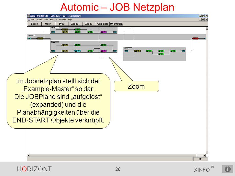 """HORIZONT 28 XINFO ® Automic – JOB Netzplan Zoom Im Jobnetzplan stellt sich der """"Example-Master so dar: Die JOBPläne sind """"aufgelöst (expanded) und die Planabhängigkeiten über die END-START Objekte verknüpft."""