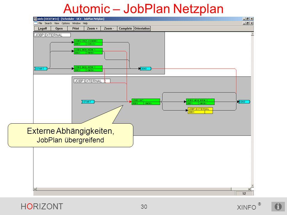 HORIZONT 30 XINFO ® Automic – JobPlan Netzplan Externe Abhängigkeiten, JobPlan übergreifend