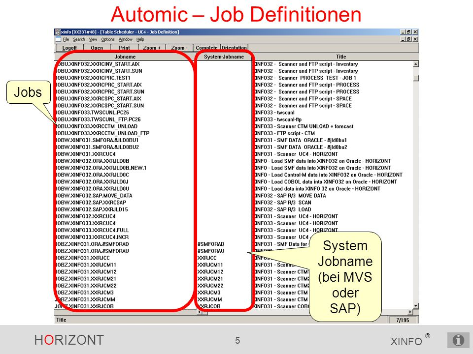 HORIZONT 36 XINFO ® Automic – Darstellung 'ACTIVATE_UC_OBJECT ' ACTIVATE_UC_OBJECT