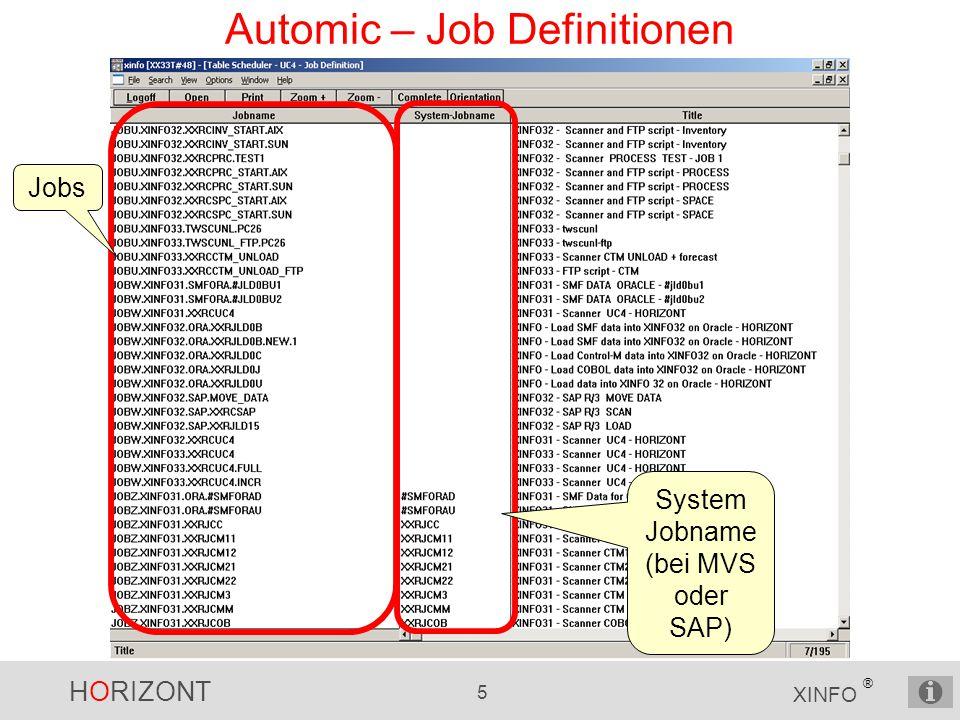 HORIZONT 26 XINFO ® Automic – JobPlan Netzplan Auswahl dieser JobPläne im XINFO JobPlan Netzplan