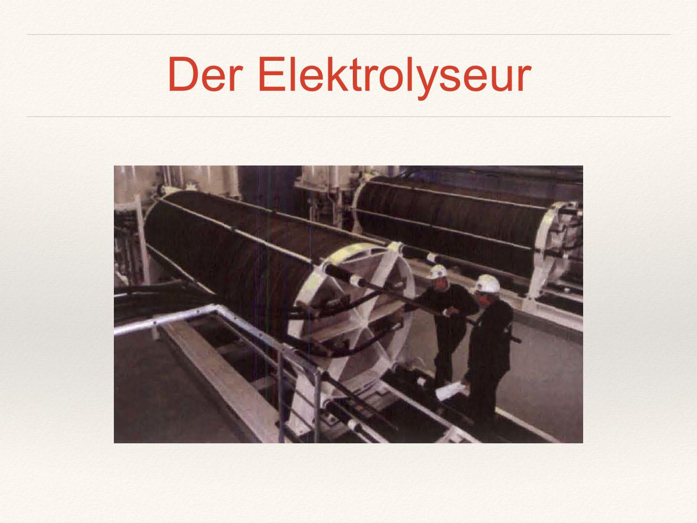 Der Elektrolyseur