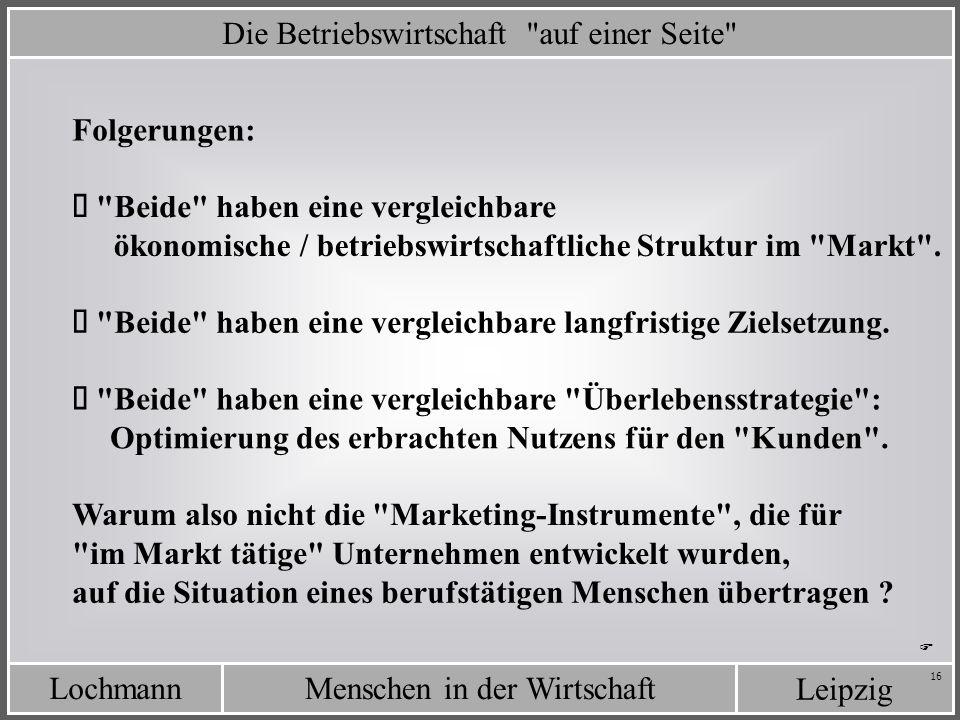 LochmannMenschen in der Wirtschaft Leipzig 16 Die Betriebswirtschaft