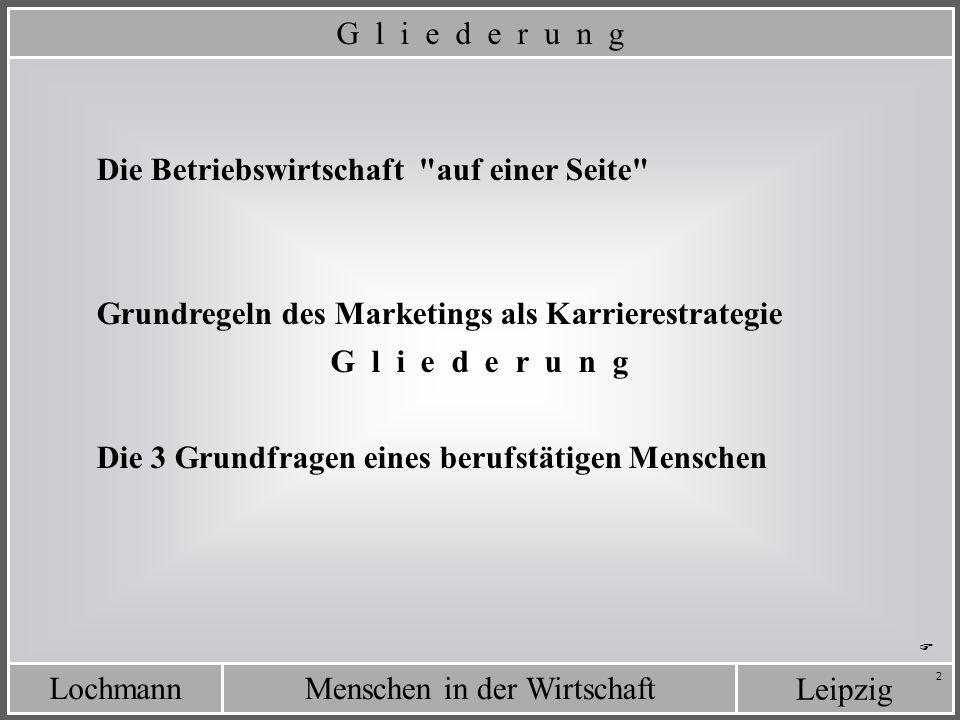 LochmannMenschen in der Wirtschaft Leipzig 2 G l i e d e r u n g Die Betriebswirtschaft