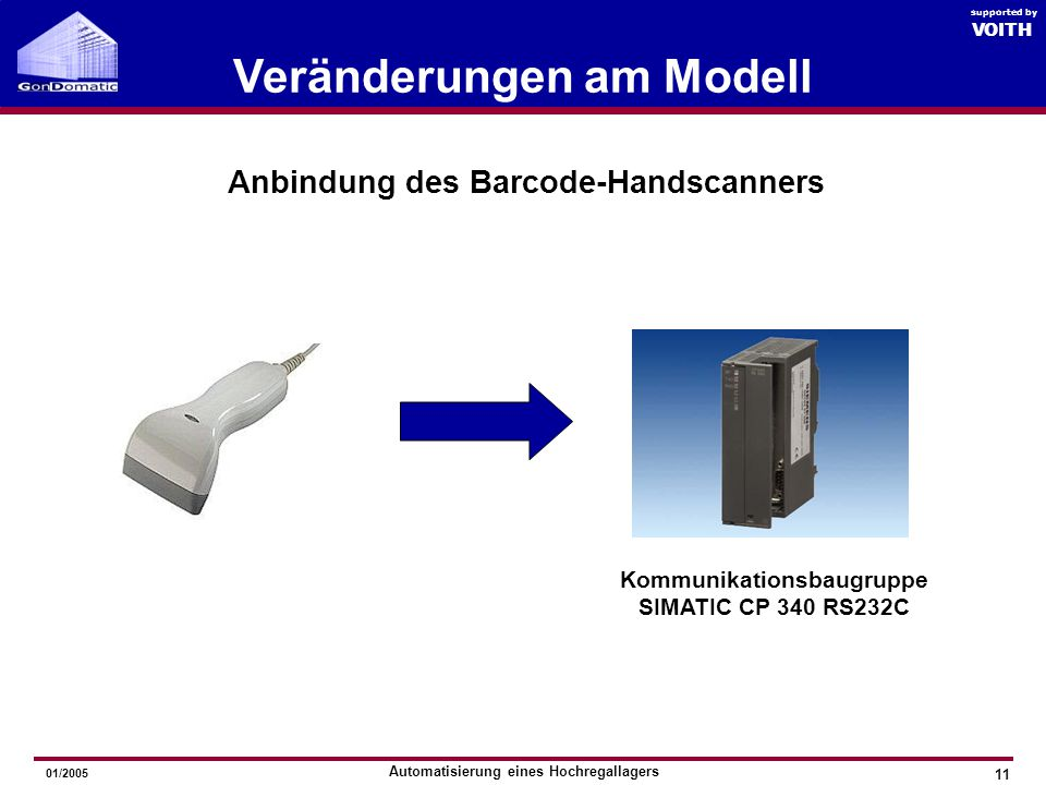 Automatisierung eines Hochregallagers GonDomatic 2005 VOITH supported by 01/2005 Veränderungen am Modell 10 1 876 54 3 2 9 WE WA 15 14 131211 1617181920 Umbau der Lagerebenen VOITH supported by