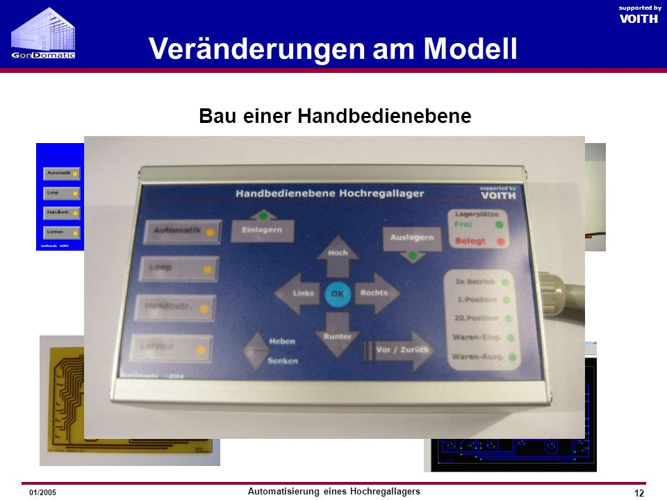 Automatisierung eines Hochregallagers GonDomatic 2005 VOITH supported by 01/2005 Veränderungen am Modell 11 Anbindung des Barcode-Handscanners Kommunikationsbaugruppe SIMATIC CP 340 RS232C VOITH supported by