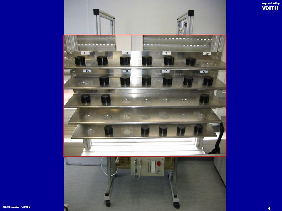 Automatisierung eines Hochregallagers GonDomatic 2005 VOITH supported by 01/2005 Erläuterung der Betriebsarten 14 Lernbetrieb 1 876 54 3 2 910 WE WA 15 14 131211 1617181920 OK Wareneingang Warenausgang Position 1 Position 20 VOITH supported by