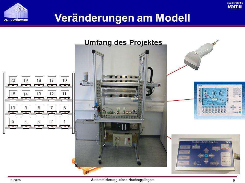 Automatisierung eines Hochregallagers GonDomatic 2005 VOITH supported by 01/2005 Veränderungen am Modell 9 1 8 7 6 54 3 2 9 10 WE WA 15 14 13 1211 1617181920 Umfang des Projektes VOITH supported by