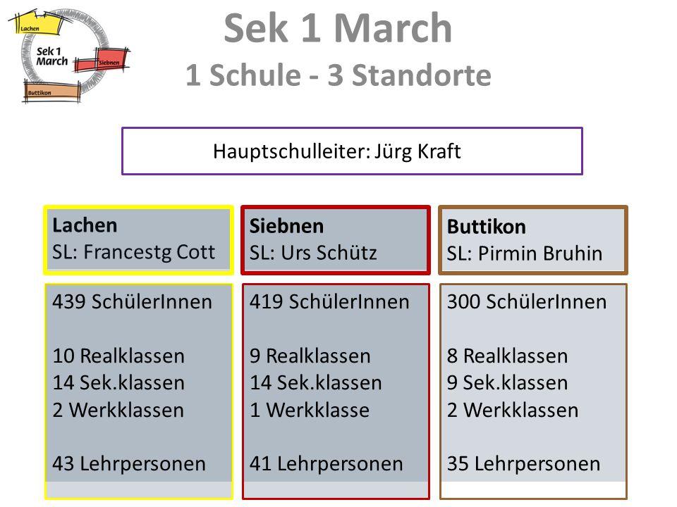 Sek 1 March 1 Schule - 3 Standorte Lachen SL: Francestg Cott 439 SchülerInnen 10 Realklassen 14 Sek.klassen 2 Werkklassen 43 Lehrpersonen Siebnen SL:
