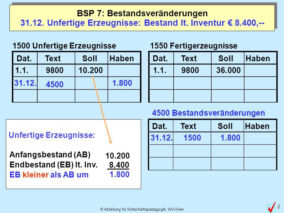 © Abteilung für Wirtschaftspädagogik, WU-Wien 2 31.12. Unfertige Erzeugnisse: Bestand lt. Inventur € 8.400,-- Dat. Text Soll Haben 1500 Unfertige Erze