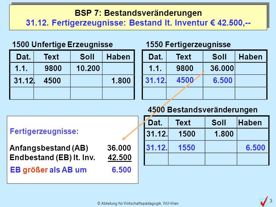 © Abteilung für Wirtschaftspädagogik, WU-Wien 3 31.12. Fertigerzeugnisse: Bestand lt. Inventur € 42.500,-- Dat. Text Soll Haben Fertigerzeugnisse: 31.