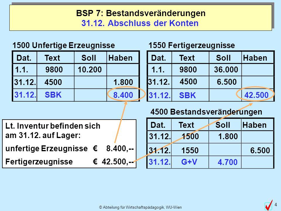 © Abteilung für Wirtschaftspädagogik, WU-Wien 4 31.12. Abschluss der Konten Dat. Text Soll Haben BSP 7: Bestandsveränderungen 31.12. SBK 8.400 42.500