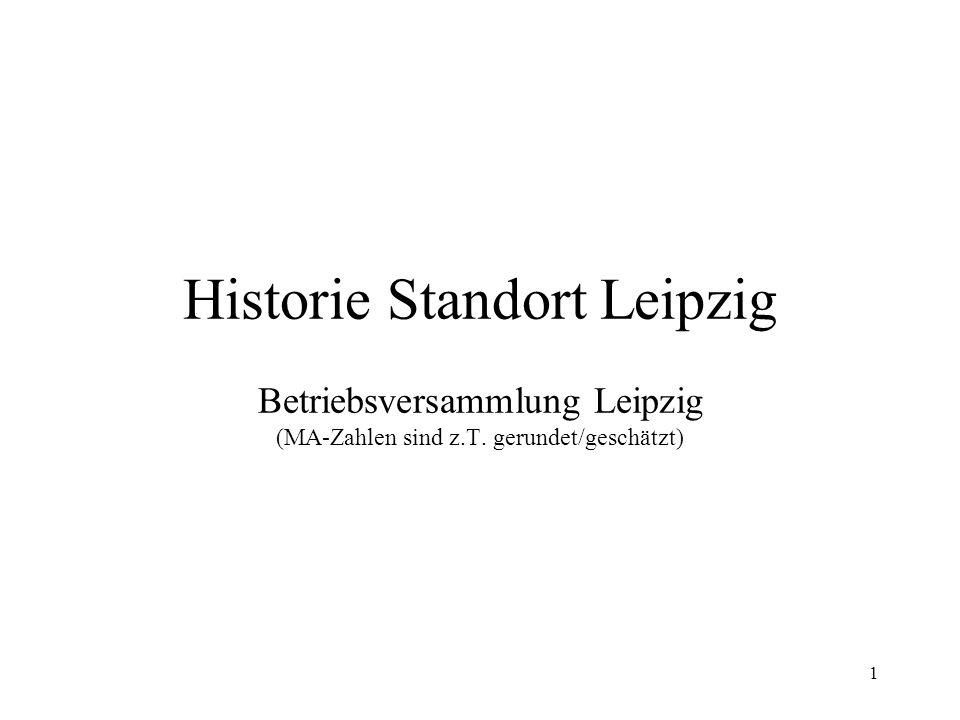 1 Historie Standort Leipzig Betriebsversammlung Leipzig (MA-Zahlen sind z.T. gerundet/geschätzt)