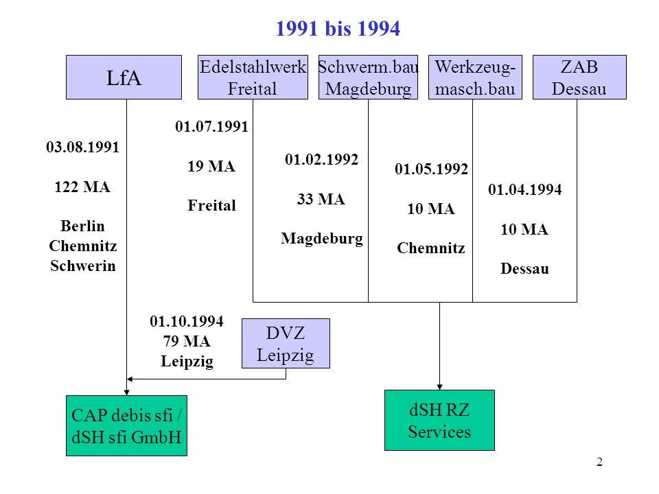 2 LfA CAP debis sfi / dSH sfi GmbH 03.08.1991 122 MA Berlin Chemnitz Schwerin dSH RZ Services Edelstahlwerk Freital 01.07.1991 19 MA Freital Schwerm.b