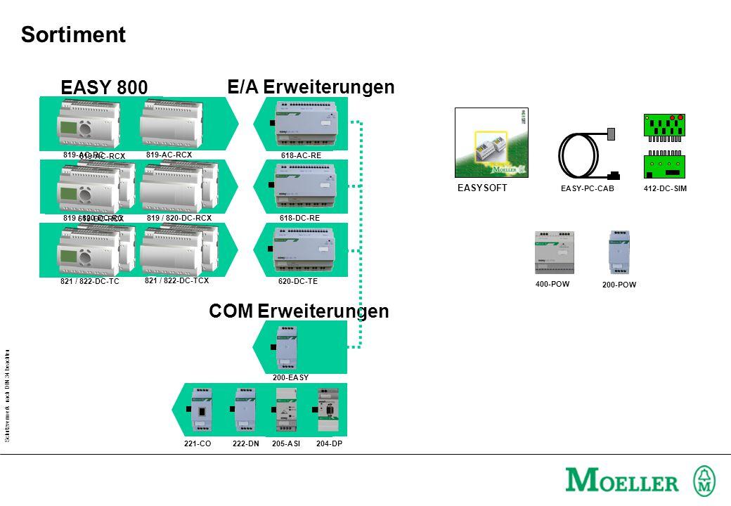 Schutzvermerk nach DIN 34 beachten EASY822-DC-TC + + + EASY822-DC-TCX + + Display Relay Transistor Analog output EASY819-AC-RC + + EASY819-AC-RCX + EASY819-DC-RC + + EASY819-DC-RCX + EASY821-DC-TC + + EASY821-DC-TCX + EASY820-DC-RC + + + EASY820-DC-RCX + + Typenübersicht