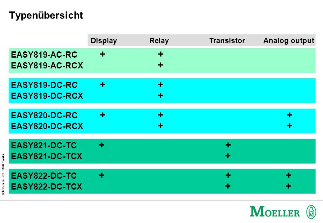 Schutzvermerk nach DIN 34 beachten EASY822-DC-TC + + + EASY822-DC-TCX + + Display Relay Transistor Analog output EASY819-AC-RC + + EASY819-AC-RCX + EA