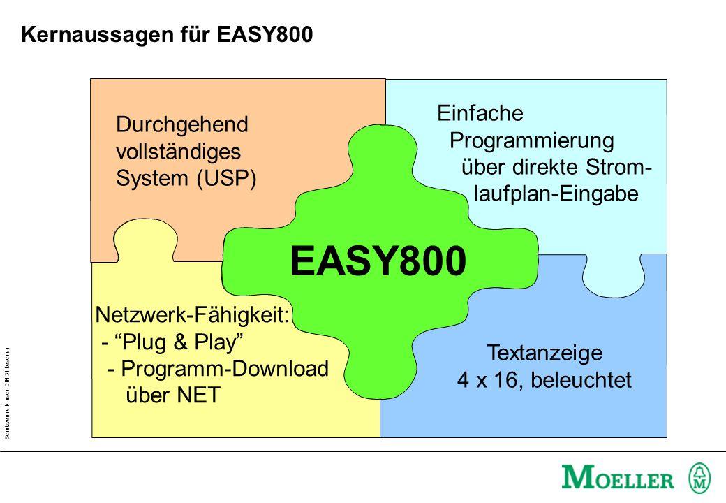 """Schutzvermerk nach DIN 34 beachten EASY800 Netzwerk-Fähigkeit: - """"Plug & Play"""" - Programm-Download über NET Einfache Programmierung über direkte Strom"""