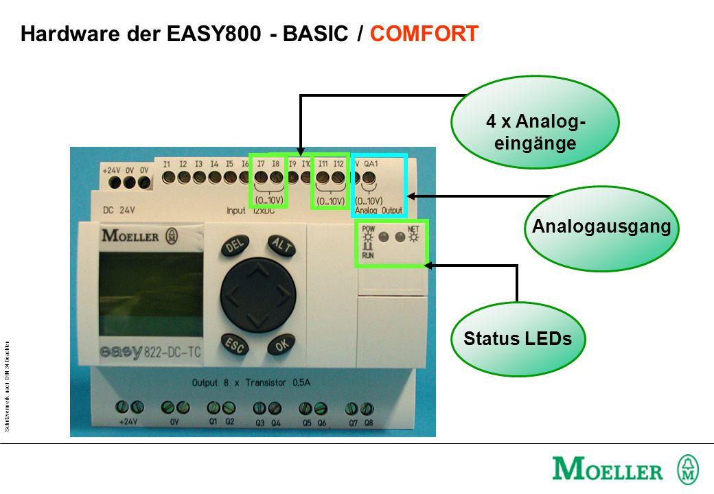 Schutzvermerk nach DIN 34 beachten Status LEDs Analogausgang 4 x Analog- eingänge Hardware der EASY800 - BASIC / COMFORT