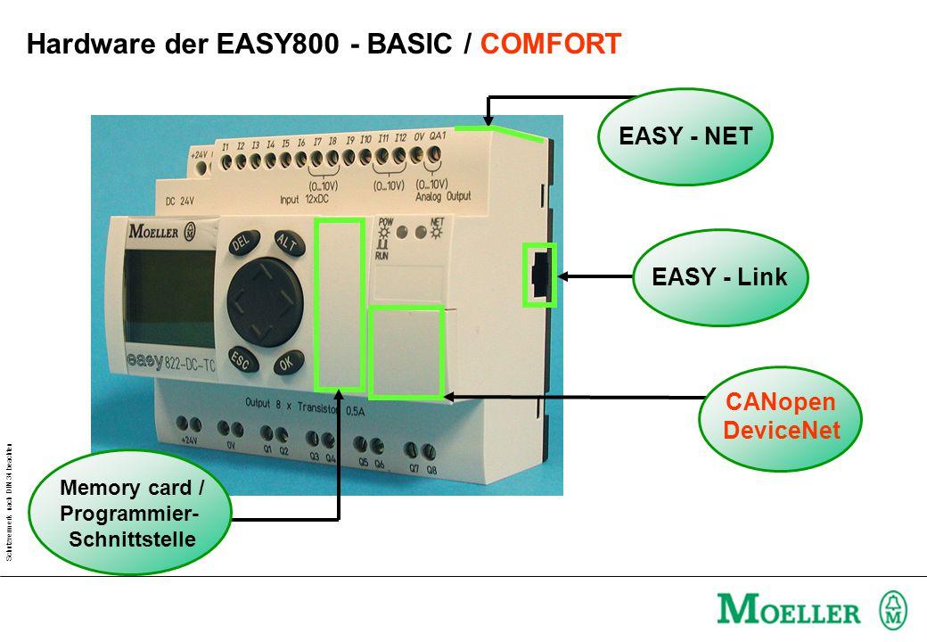 Schutzvermerk nach DIN 34 beachten EASY - LinkEASY - NET Memory card / Programmier- Schnittstelle CANopen DeviceNet Hardware der EASY800 - BASIC / COM