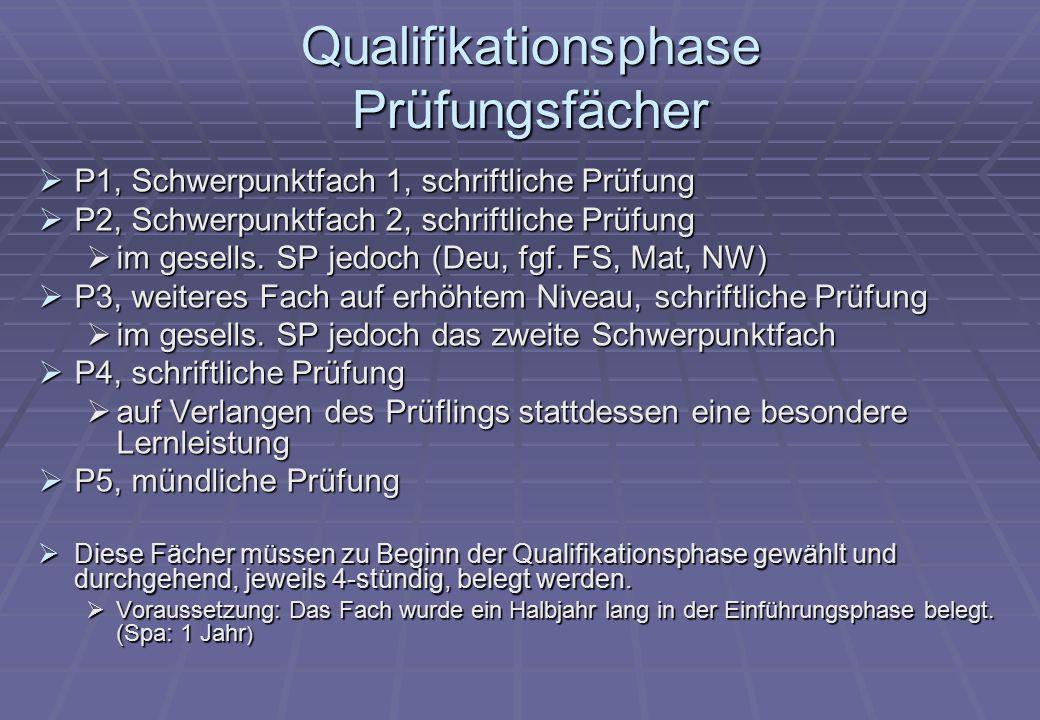 Qualifikationsphase Prüfungsfächer  P1, Schwerpunktfach 1, schriftliche Prüfung  P2, Schwerpunktfach 2, schriftliche Prüfung  im gesells.