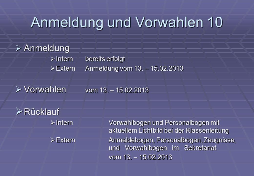 Anmeldung und Vorwahlen 10  Anmeldung  Internbereits erfolgt  Extern Anmeldung vom 13. – 15.02.2013  Vorwahlen vom 13. – 15.02.2013  Rücklauf  I
