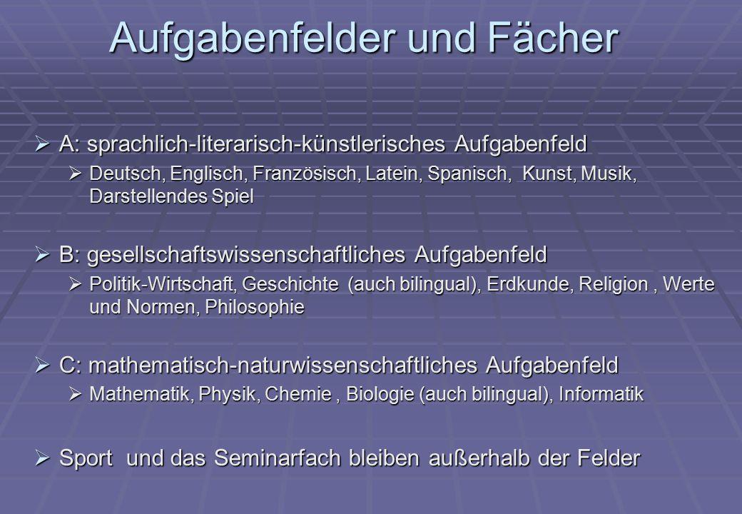 Aufgabenfelder und Fächer  A: sprachlich-literarisch-künstlerisches Aufgabenfeld  Deutsch, Englisch, Französisch, Latein, Spanisch, Kunst, Musik, Da