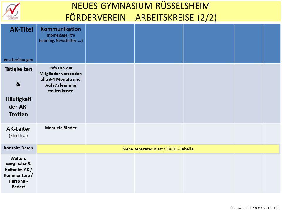 NEUES GYMNASIUM RÜSSELSHEIM FÖRDERVEREIN ARBEITSKREISE (2/2) AK-Titel Beschreibungen Kommunikation (homepage, it's learning, Newsletter, …) Tätigkeite