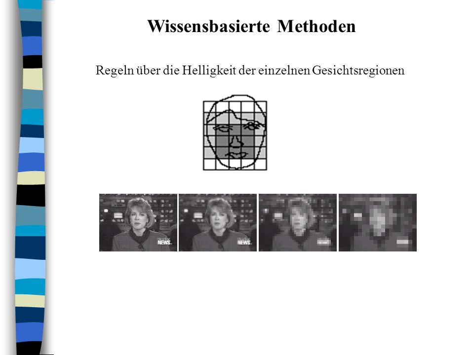 Wissensbasierte Methoden Regeln über die Helligkeit der einzelnen Gesichtsregionen