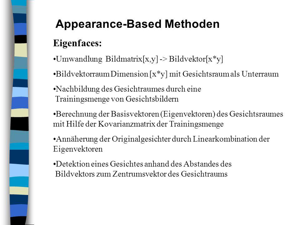 Appearance-Based Methoden Eigenfaces: Umwandlung Bildmatrix[x,y] -> Bildvektor[x*y] Bildvektorraum Dimension [x*y] mit Gesichtsraum als Unterraum Nachbildung des Gesichtraumes durch eine Trainingsmenge von Gesichtsbildern Berechnung der Basisvektoren (Eigenvektoren) des Gesichtsraumes mit Hilfe der Kovarianzmatrix der Trainingsmenge Annäherung der Originalgesichter durch Linearkombination der Eigenvektoren Detektion eines Gesichtes anhand des Abstandes des Bildvektors zum Zentrumsvektor des Gesichtraums