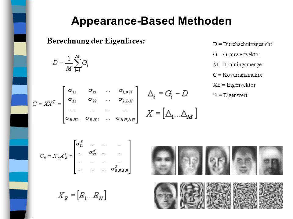 Appearance-Based Methoden Berechnung der Eigenfaces: D = Durchschnittsgesicht G = Grauwertvektor M = Trainingsmenge C = Kovarianzmatrix XE = Eigenvektor  = Eigenwert