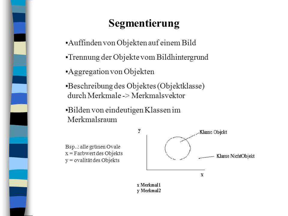 Segmentierung Auffinden von Objekten auf einem Bild Trennung der Objekte vom Bildhintergrund Aggregation von Objekten Beschreibung des Objektes (Objektklasse) durch Merkmale -> Merkmalsvektor Bilden von eindeutigen Klassen im Merkmalsraum Bsp..: alle grünen Ovale x = Farbwert des Objekts y = ovalität des Objekts