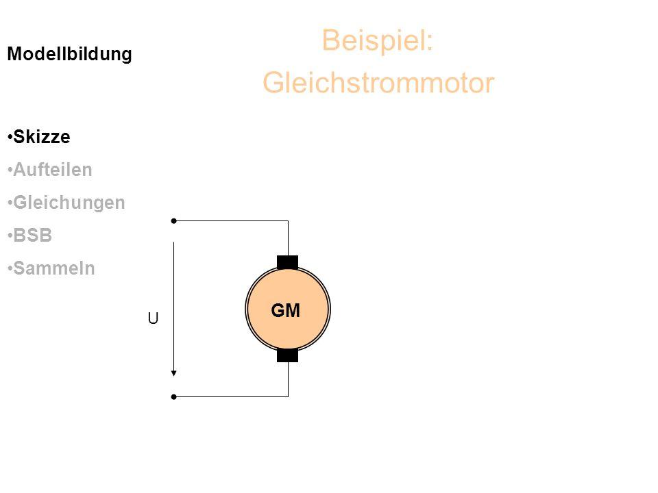 Beispiel: Gleichstrommotor Modellbildung Skizze Aufteilen Gleichungen BSB Sammeln GM U
