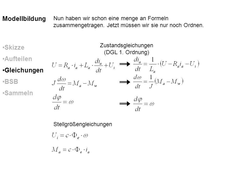 Skizze Aufteilen Gleichungen BSB Sammeln Modellbildung Nun haben wir schon eine menge an Formeln zusammengetragen. Jetzt müssen wir sie nur noch Ordne