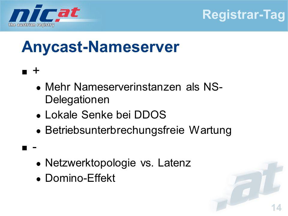 Registrar-Tag 14 Anycast-Nameserver + Mehr Nameserverinstanzen als NS- Delegationen Lokale Senke bei DDOS Betriebsunterbrechungsfreie Wartung - Netzwerktopologie vs.