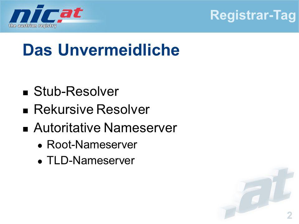 Registrar-Tag 2 Das Unvermeidliche Stub-Resolver Rekursive Resolver Autoritative Nameserver Root-Nameserver TLD-Nameserver