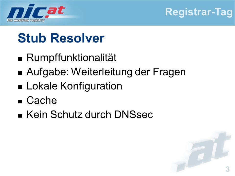 Registrar-Tag 3 Stub Resolver Rumpffunktionalität Aufgabe: Weiterleitung der Fragen Lokale Konfiguration Cache Kein Schutz durch DNSsec