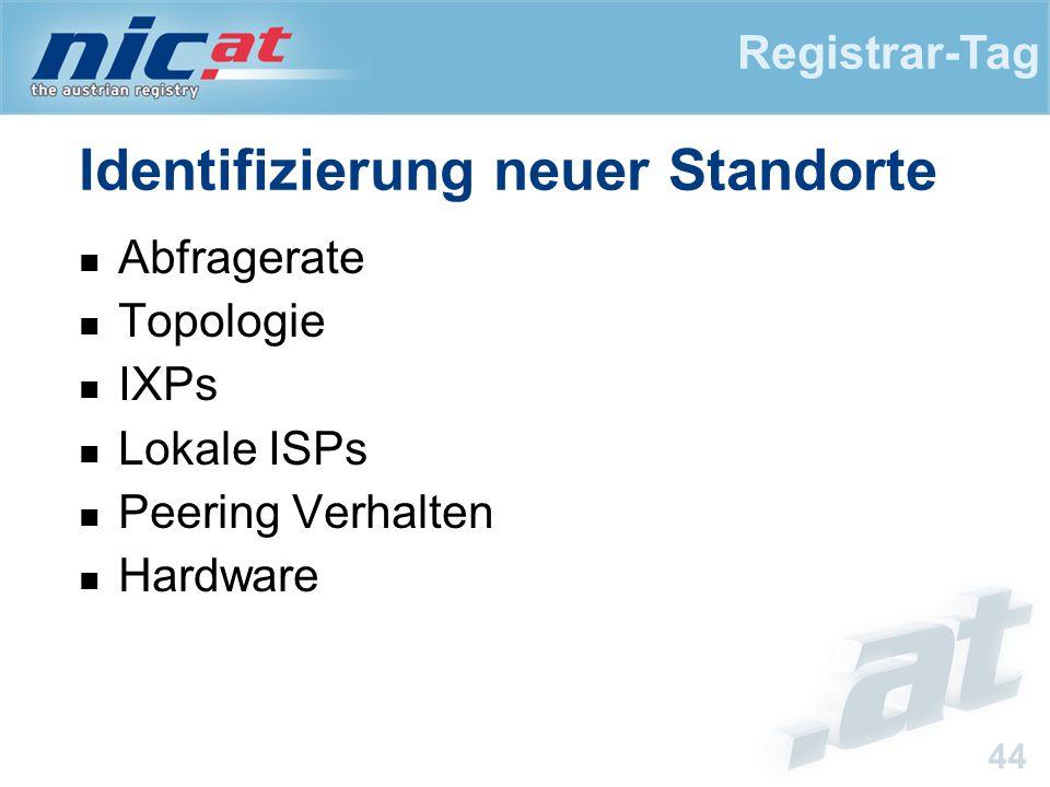 Registrar-Tag 44 Identifizierung neuer Standorte Abfragerate Topologie IXPs Lokale ISPs Peering Verhalten Hardware