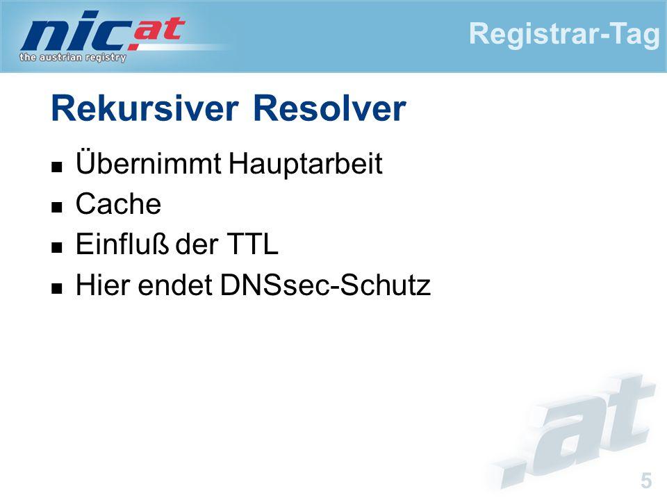 Registrar-Tag 6 Autoritativer Namerserver Datenquelle Delegationskette Root-Nameserver TLD-Nameserver...
