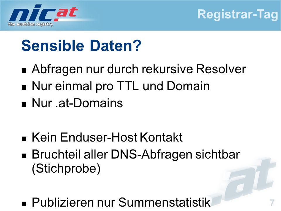 Registrar-Tag 8 Enduser-IP Adressen im Logfile 19-Nov-2009 21:41:26.219 update- security: client 84.xxx.xxx.xxx#53230: update co.at/IN denied 19-Nov-2009 21:45:12.677 update- security: client 86.xxx.xxx.xxx#32810: update at/IN denied