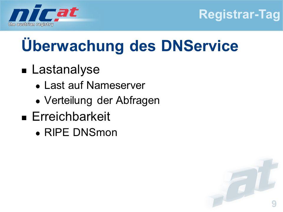 Registrar-Tag 9 Überwachung des DNService Lastanalyse Last auf Nameserver Verteilung der Abfragen Erreichbarkeit RIPE DNSmon